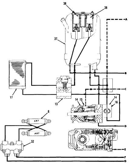 Hydraulic Lift Schematic