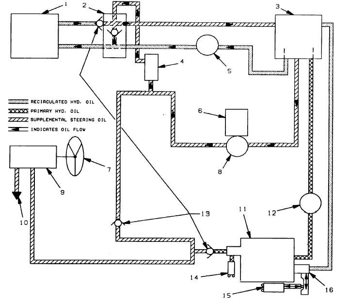 TM 5 3805 261 20_1228_1 hydraulic schematic (non actuated) dump trailer hydraulic pump wiring diagram at aneh.co