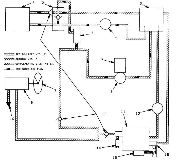 hydraulic schematic  actuated