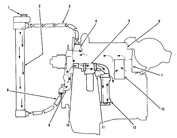 Cooling System Schematic