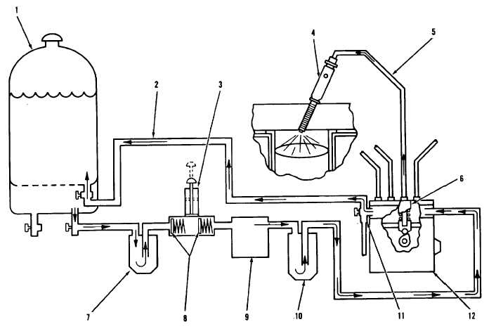 Fuel System Schematic