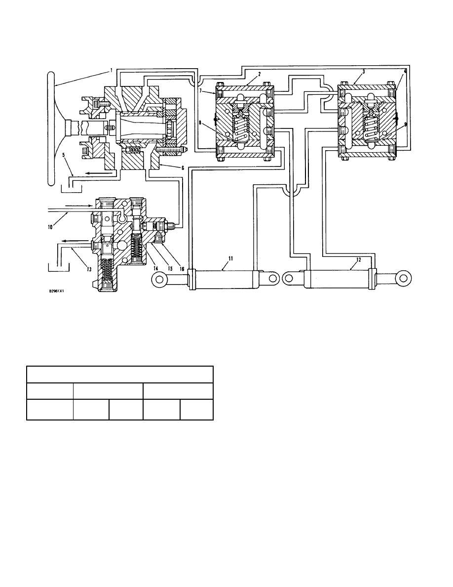 schematic of steering circuit
